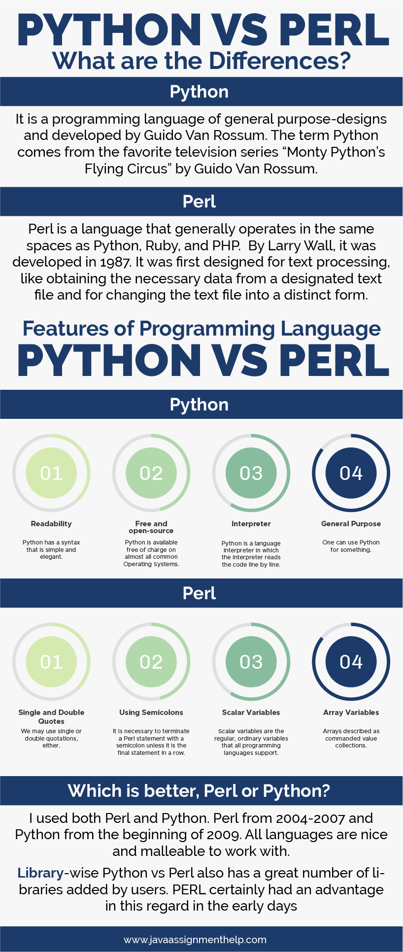 Python vs Perl What are the differences