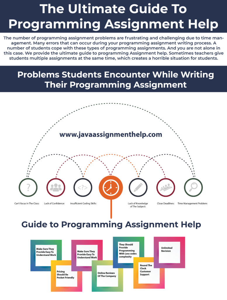 The Ultimate Guide To Programming Assignment Help